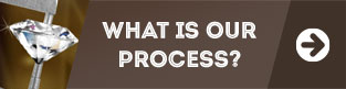 What's Our Process